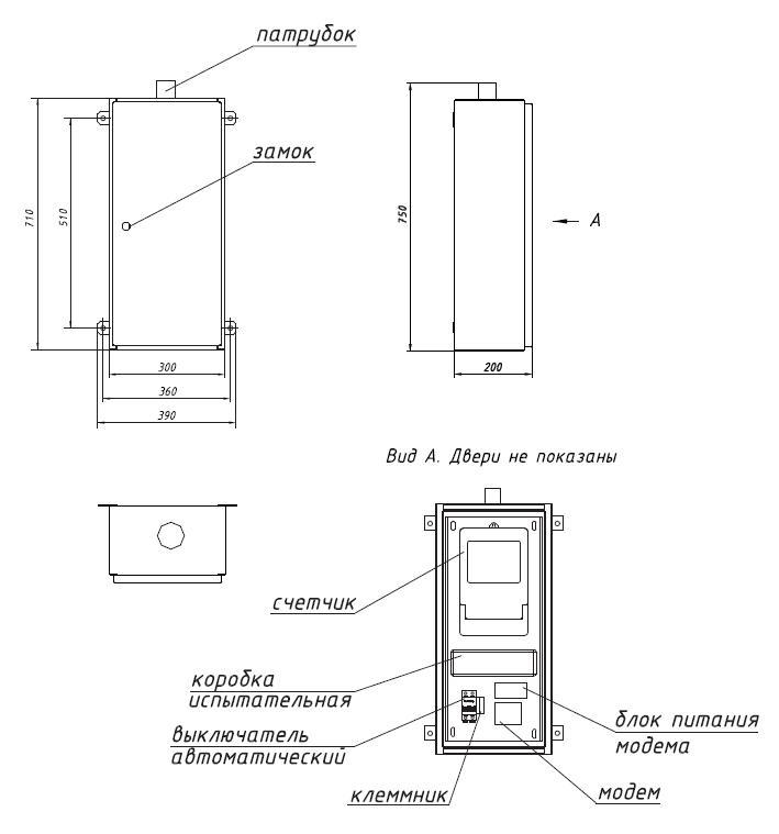 ПКУ - низкий модуль