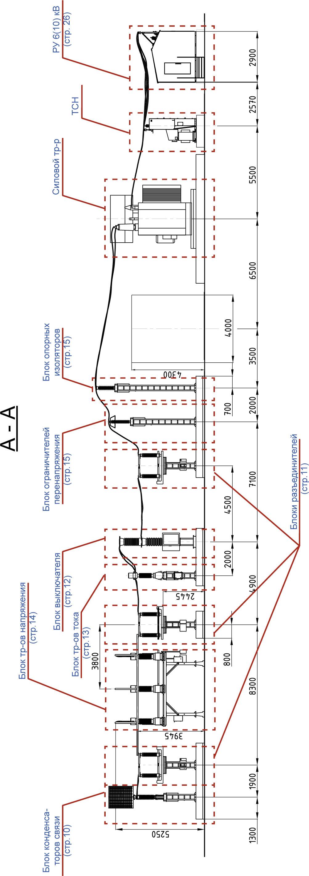 Вторичные схемы тяговых подстанций
